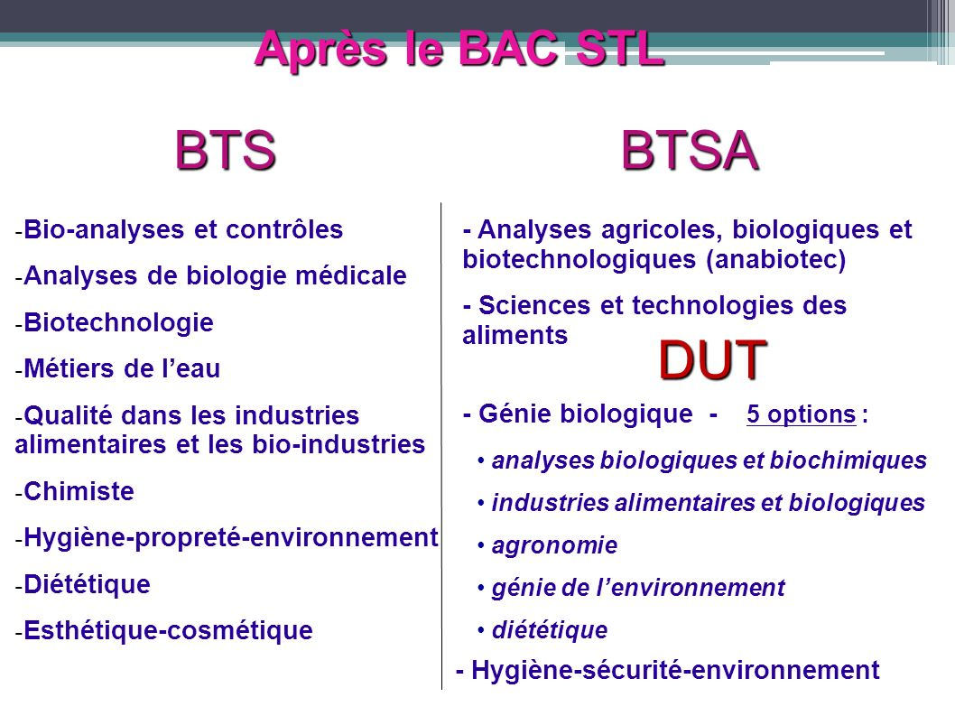 Après le BAC STL BTS DUT - Bio-analyses et contrôles - Analyses de biologie médicale - Biotechnologie - Métiers de leau - Qualité dans les industries