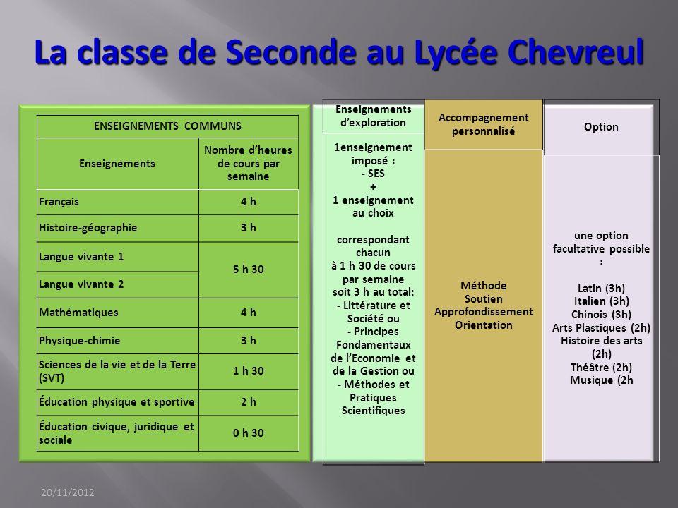 La classe de Seconde au Lycée Chevreul ENSEIGNEMENTS COMMUNS Enseignements Nombre dheures de cours par semaine Français4 h Histoire-géographie3 h Lang