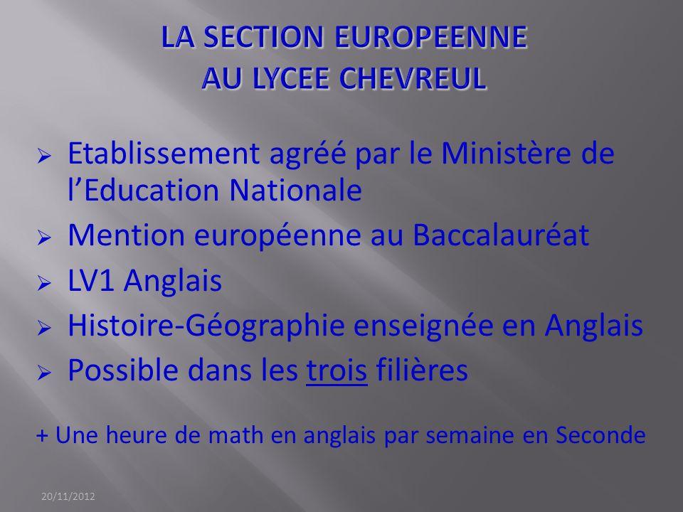 Etablissement agréé par le Ministère de lEducation Nationale Mention européenne au Baccalauréat LV1 Anglais Histoire-Géographie enseignée en Anglais P