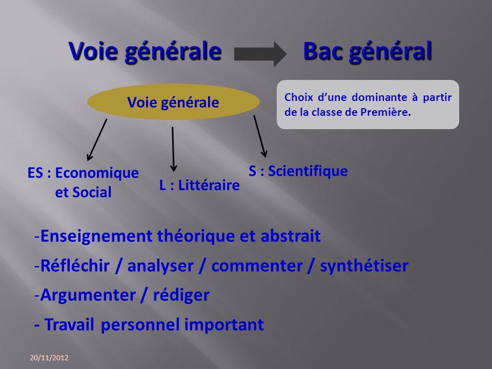 20/11/2012 Voie générale L : Littéraire ES : Economique et Social S : Scientifique -Enseignement théorique et abstrait -Réfléchir / analyser / comment