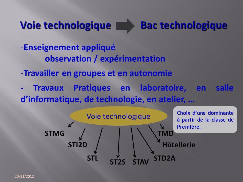 20/11/2012 Voie technologique STMG STI2D STL ST2SSTAV Hôtellerie TMD -Enseignement appliqué observation / expérimentation -Travailler en groupes et en