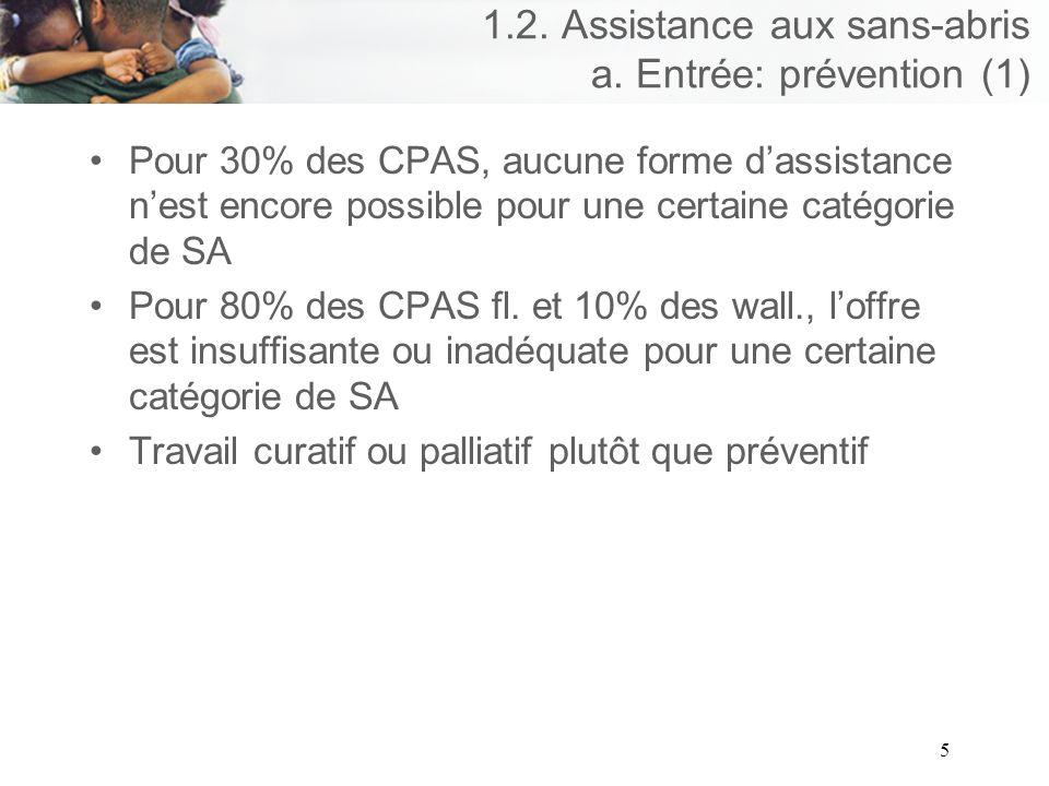5 1.2. Assistance aux sans-abris a.