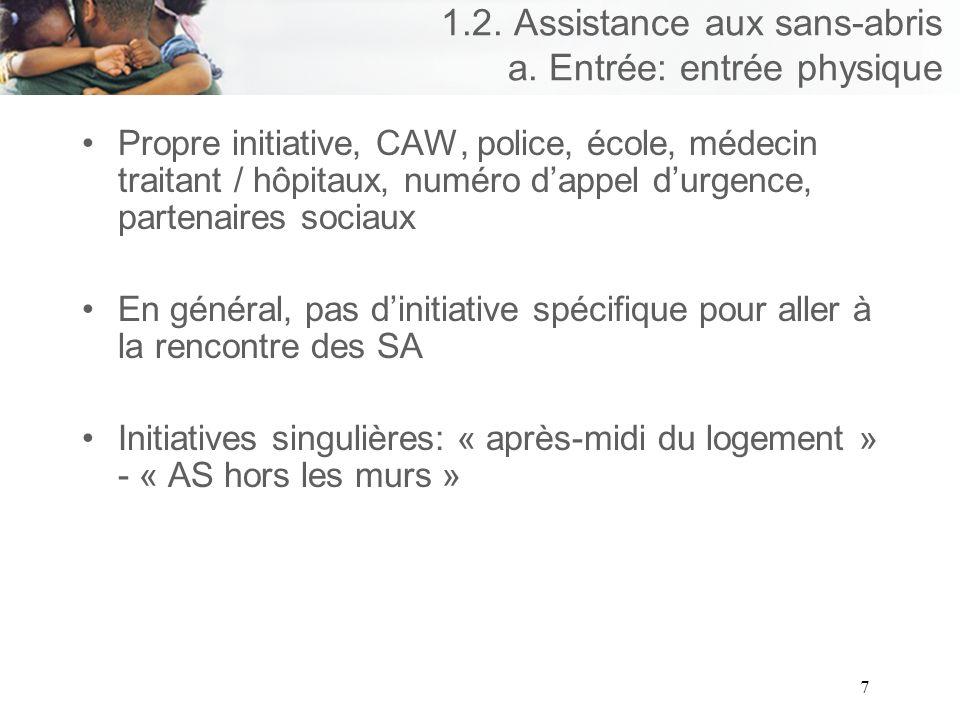 8 1.2.Assistance aux sans-abris b.