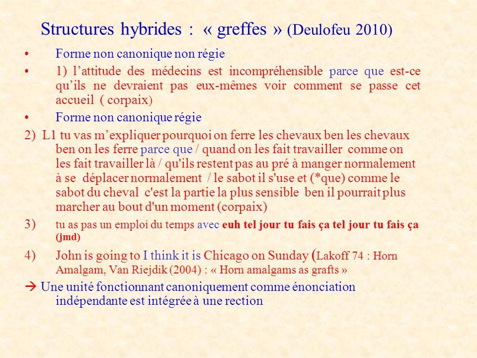 Structures hybrides : « greffes » (Deulofeu 2010) Forme non canonique non régie 1) lattitude des médecins est incompréhensible parce que est-ce quils