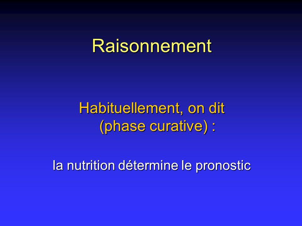 Raisonnement Habituellement, on dit (phase curative) : la nutrition détermine le pronostic
