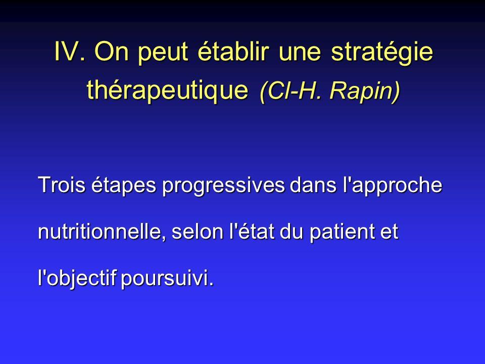 IV. On peut établir une stratégie thérapeutique (Cl-H. Rapin) Trois étapes progressives dans l'approche nutritionnelle, selon l'état du patient et l'o