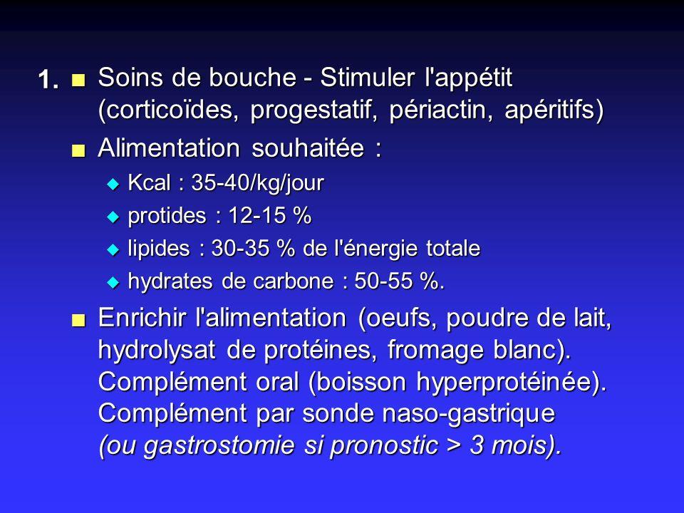 n Soins de bouche - Stimuler l'appétit (corticoïdes, progestatif, périactin, apéritifs) n Alimentation souhaitée : u Kcal : 35-40/kg/jour u protides :