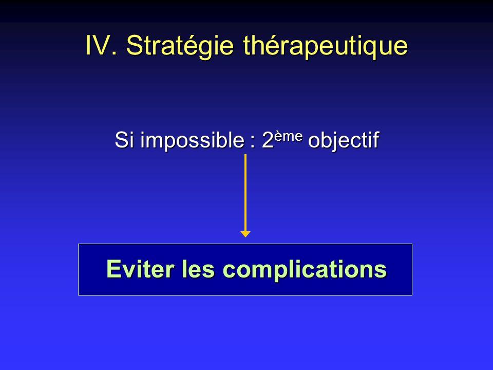 Si impossible : 2 ème objectif Eviter les complications IV. Stratégie thérapeutique