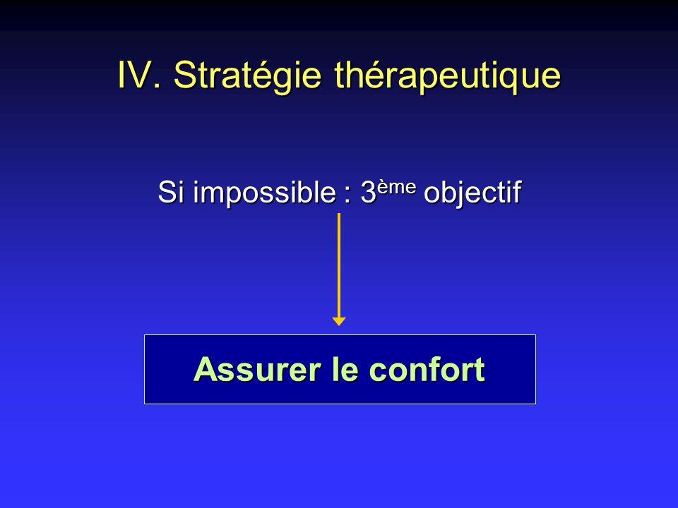 Si impossible : 3 ème objectif Assurer le confort IV. Stratégie thérapeutique