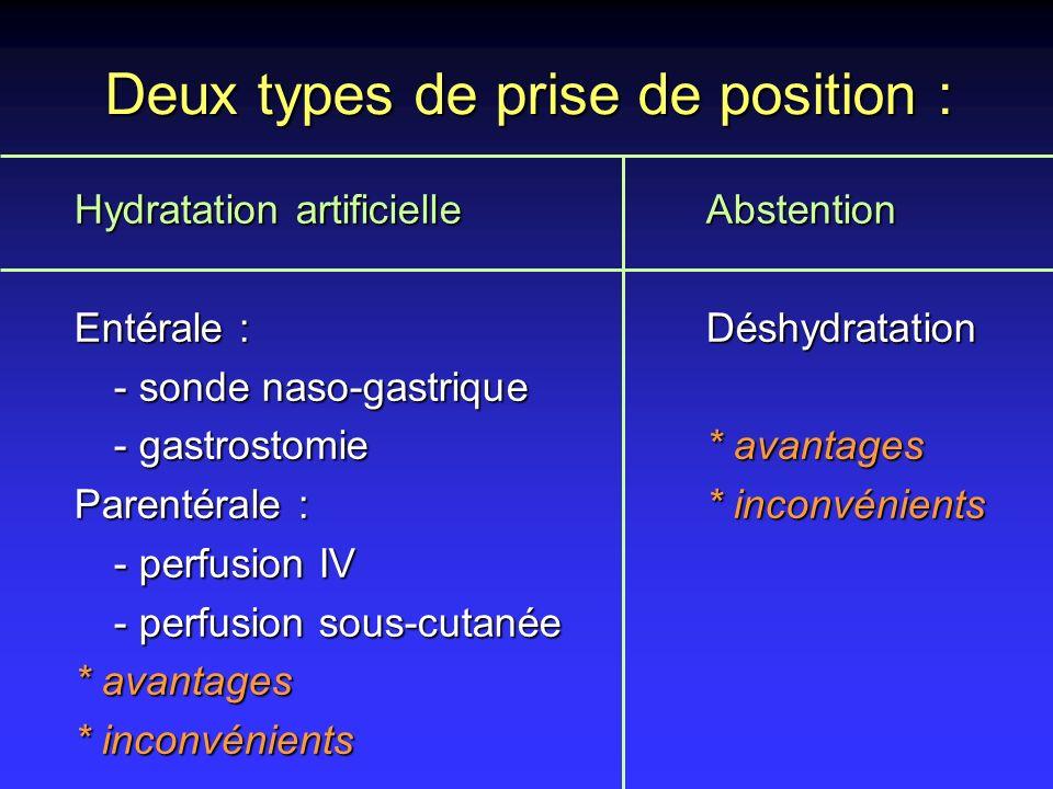 Deux types de prise de position : Hydratation artificielleAbstention Entérale :Déshydratation - sonde naso-gastrique - gastrostomie* avantages Parenté