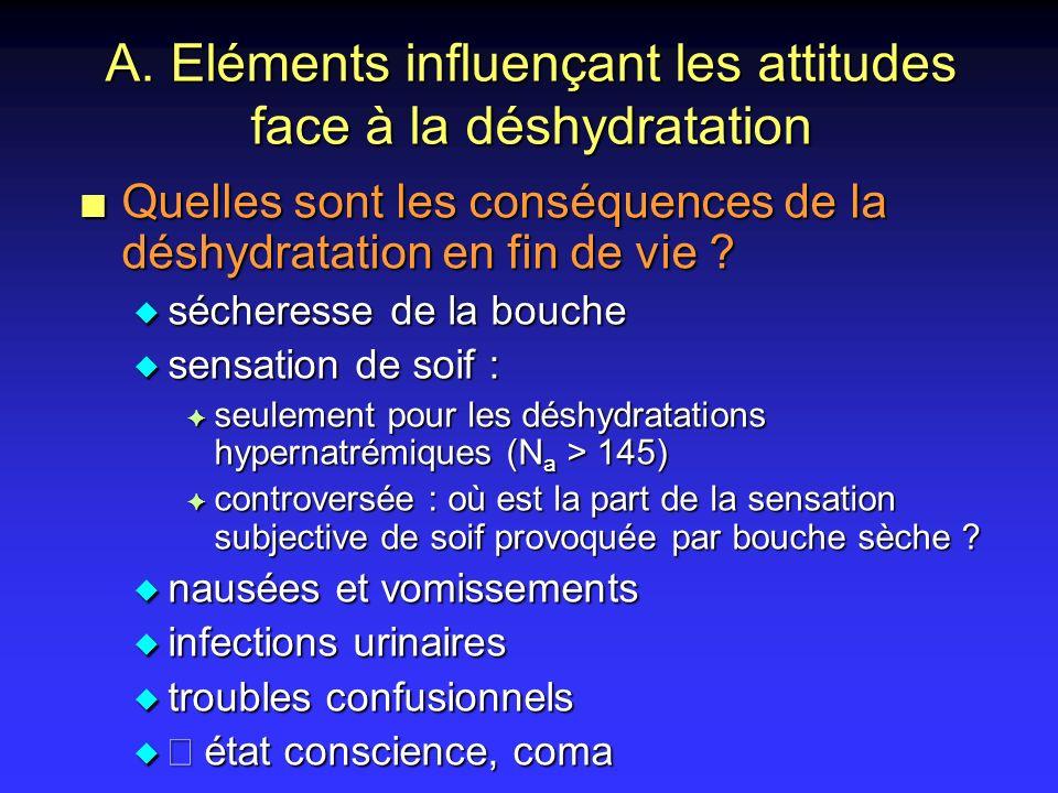 A. Eléments influençant les attitudes face à la déshydratation n Quelles sont les conséquences de la déshydratation en fin de vie ? u sécheresse de la