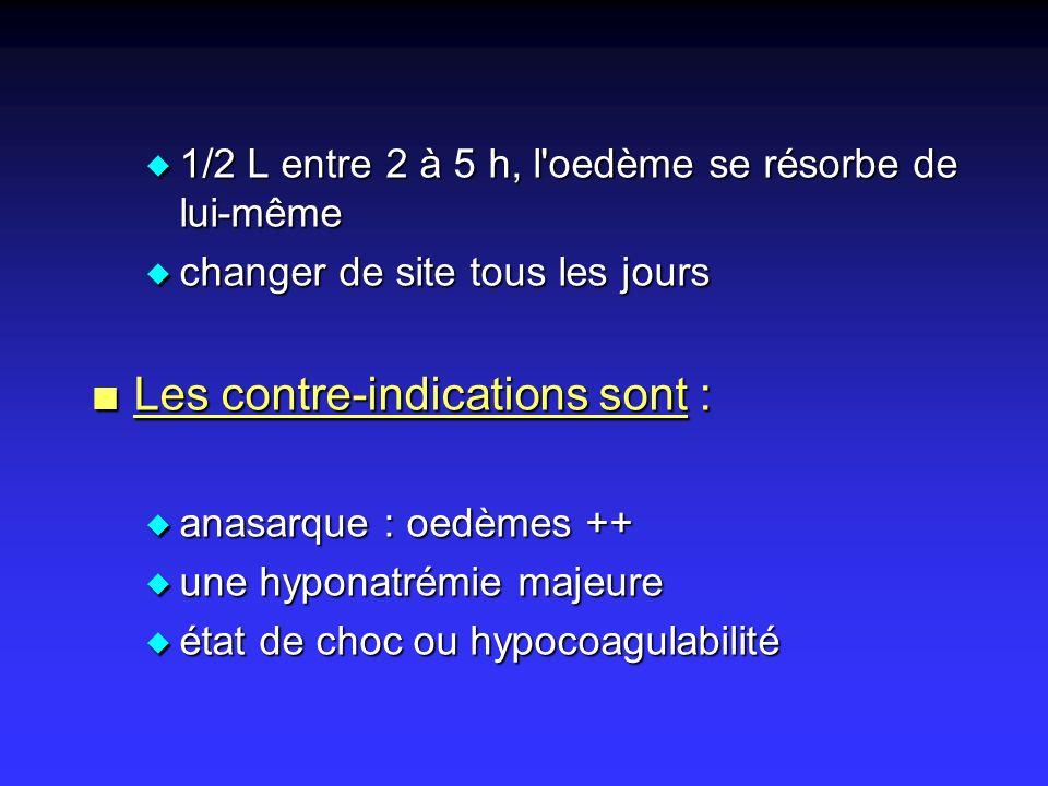u 1/2 L entre 2 à 5 h, l'oedème se résorbe de lui-même u changer de site tous les jours n Les contre-indications sont : u anasarque : oedèmes ++ u une