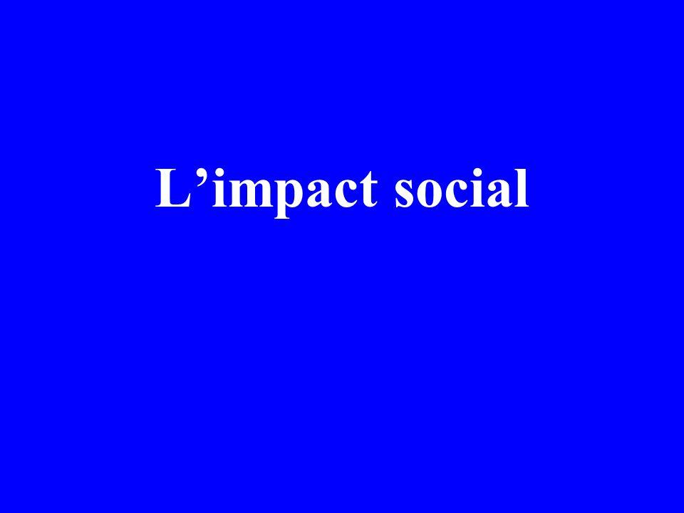 Limpact social