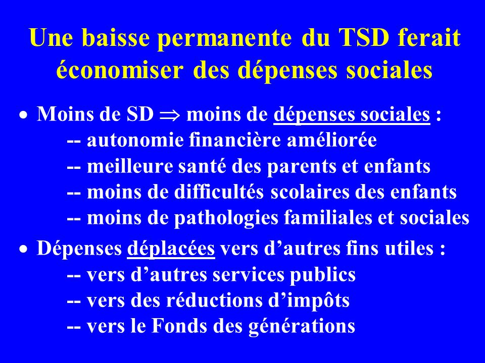 Une baisse permanente du TSD ferait économiser des dépenses sociales Moins de SD moins de dépenses sociales : -- autonomie financière améliorée -- meilleure santé des parents et enfants -- moins de difficultés scolaires des enfants -- moins de pathologies familiales et sociales Dépenses déplacées vers dautres fins utiles : -- vers dautres services publics -- vers des réductions dimpôts -- vers le Fonds des générations