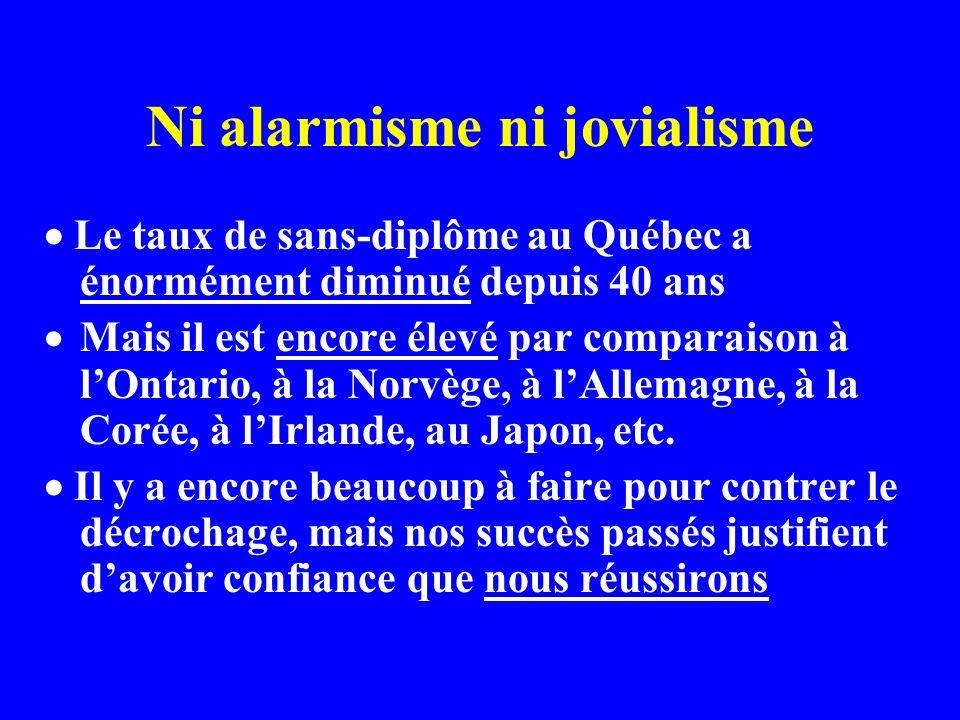 Ni alarmisme ni jovialisme Le taux de sans-diplôme au Québec a énormément diminué depuis 40 ans Mais il est encore élevé par comparaison à lOntario, à la Norvège, à lAllemagne, à la Corée, à lIrlande, au Japon, etc.