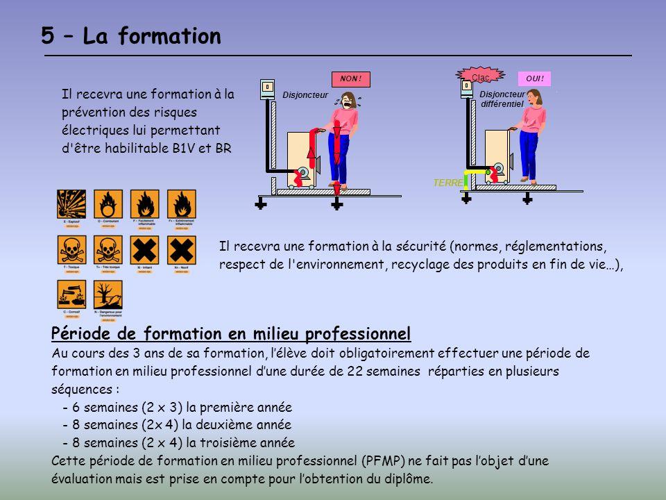 5 – La formation Il recevra une formation à la sécurité (normes, réglementations, respect de l environnement, recyclage des produits en fin de vie…), Période de formation en milieu professionnel Au cours des 3 ans de sa formation, lélève doit obligatoirement effectuer une période de formation en milieu professionnel dune durée de 22 semaines réparties en plusieurs séquences : - 6 semaines (2 x 3) la première année - 8 semaines (2x 4) la deuxième année - 8 semaines (2 x 4) la troisième année Cette période de formation en milieu professionnel (PFMP) ne fait pas lobjet dune évaluation mais est prise en compte pour lobtention du diplôme.