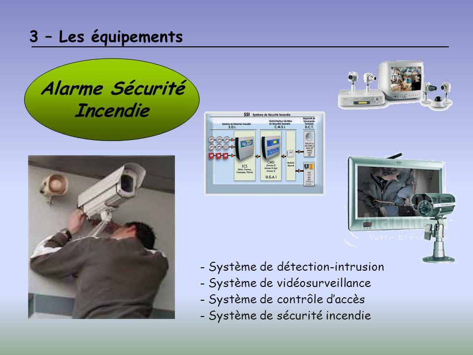 Alarme Sécurité Incendie 3 – Les équipements - Système de détection-intrusion - Système de vidéosurveillance - Système de contrôle daccès - Système de