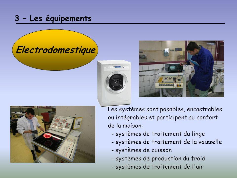 3 – Les équipements Electrodomestique Les systèmes sont posables, encastrables ou intégrables et participent au confort de la maison: - systèmes de traitement du linge - systèmes de traitement de la vaisselle - systèmes de cuisson - systèmes de production du froid - systèmes de traitement de l air