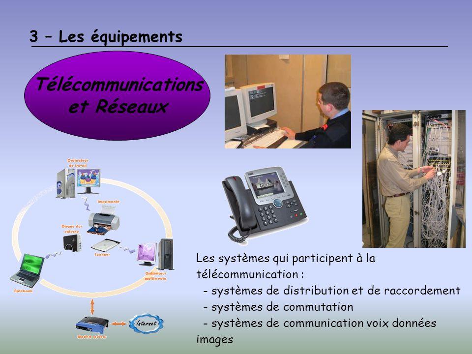 3 – Les équipements Electronique Industrielle Embarquée - systèmes d accès voix données images - systèmes communicants incluant les terminaux de 3ème génération - systèmes de commande et de contrôle