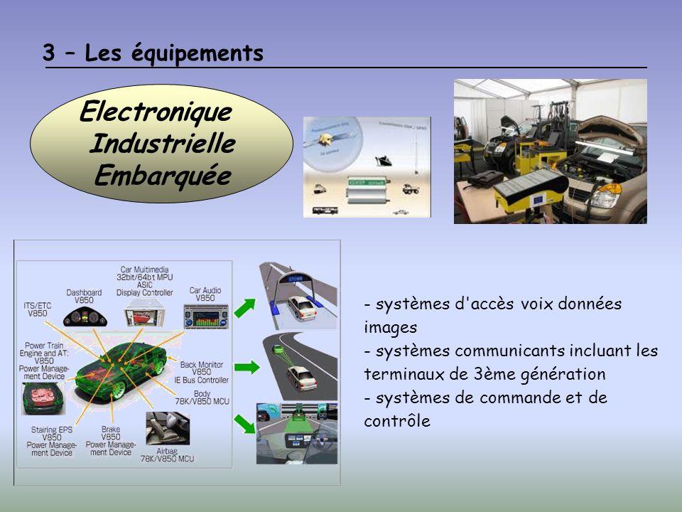 3 – Les équipements Electronique Industrielle Embarquée - systèmes d'accès voix données images - systèmes communicants incluant les terminaux de 3ème