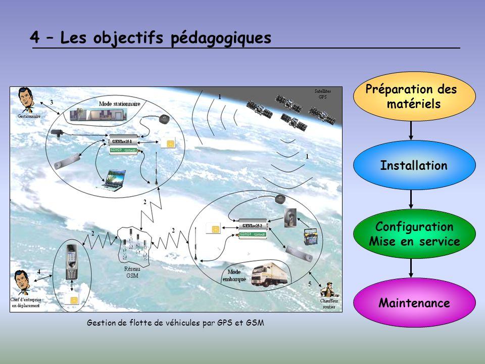 4 – Les objectifs pédagogiques Gestion de flotte de véhicules par GPS et GSM Préparation des matériels Installation Configuration Mise en service Maintenance