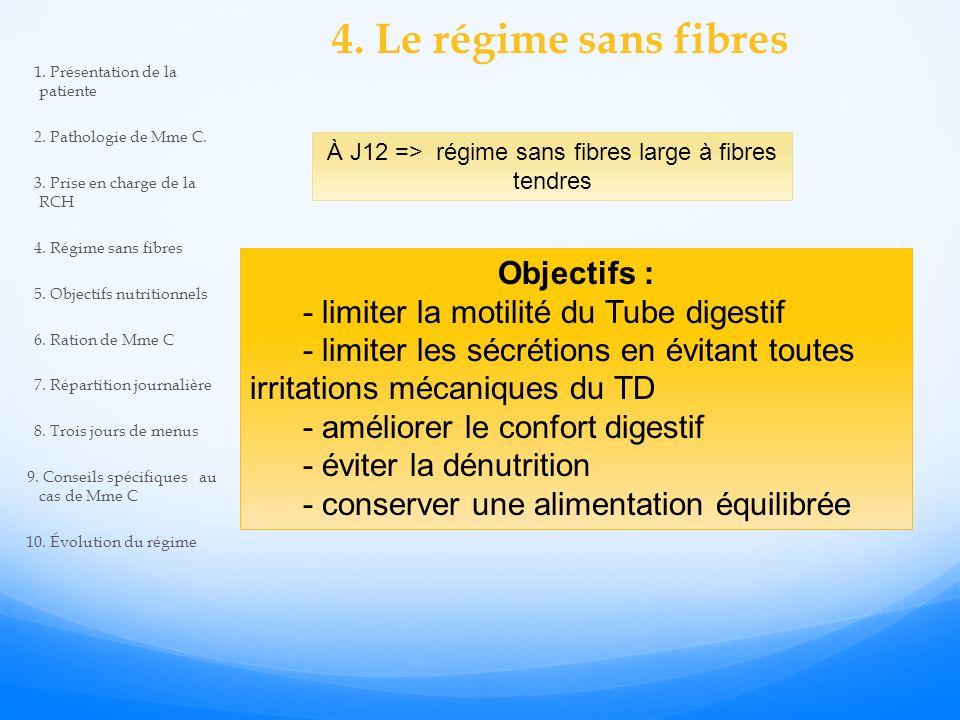 4. Le régime sans fibres À J12 => régime sans fibres large à fibres tendres Objectifs : - limiter la motilité du Tube digestif - limiter les sécrétion