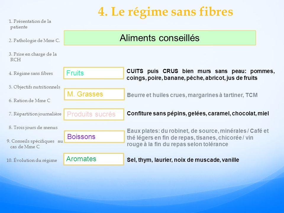 4. Le régime sans fibres Aliments conseillés Fruits M. Grasses Produits sucrés Boissons CUITS puis CRUS bien murs sans peau: pommes, coings, poire, ba