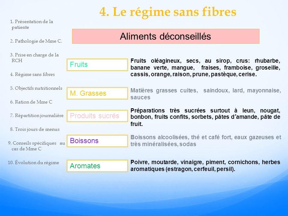 4.Le régime sans fibres Aliments déconseillés Fruits M.