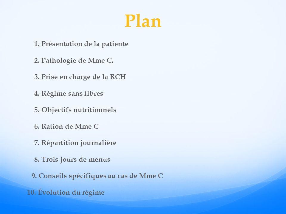 Plan 1. Présentation de la patiente 2. Pathologie de Mme C. 3. Prise en charge de la RCH 4. Régime sans fibres 5. Objectifs nutritionnels 6. Ration de