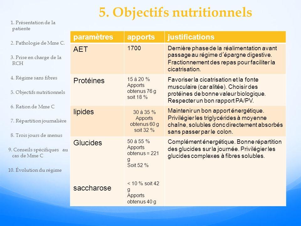 5. Objectifs nutritionnels paramètresapportsjustifications AET 1700Dernière phase de la réalimentation avant passage au régime dépargne digestive. Fra