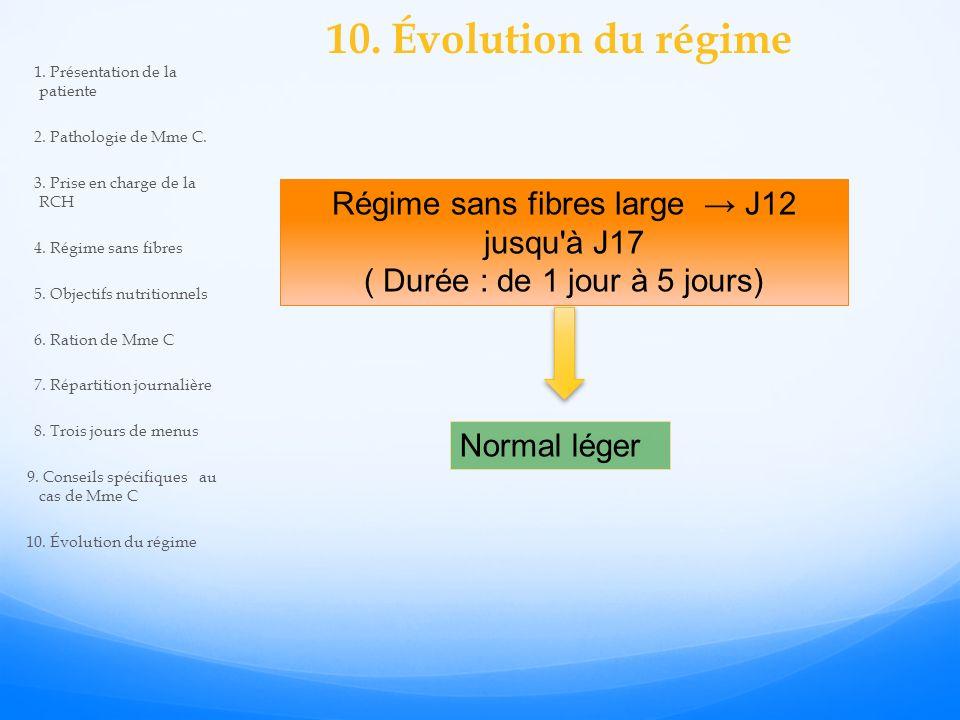 Régime sans fibres large J12 jusqu'à J17 ( Durée : de 1 jour à 5 jours) Normal léger 1. Présentation de la patiente 2. Pathologie de Mme C. 3. Prise e