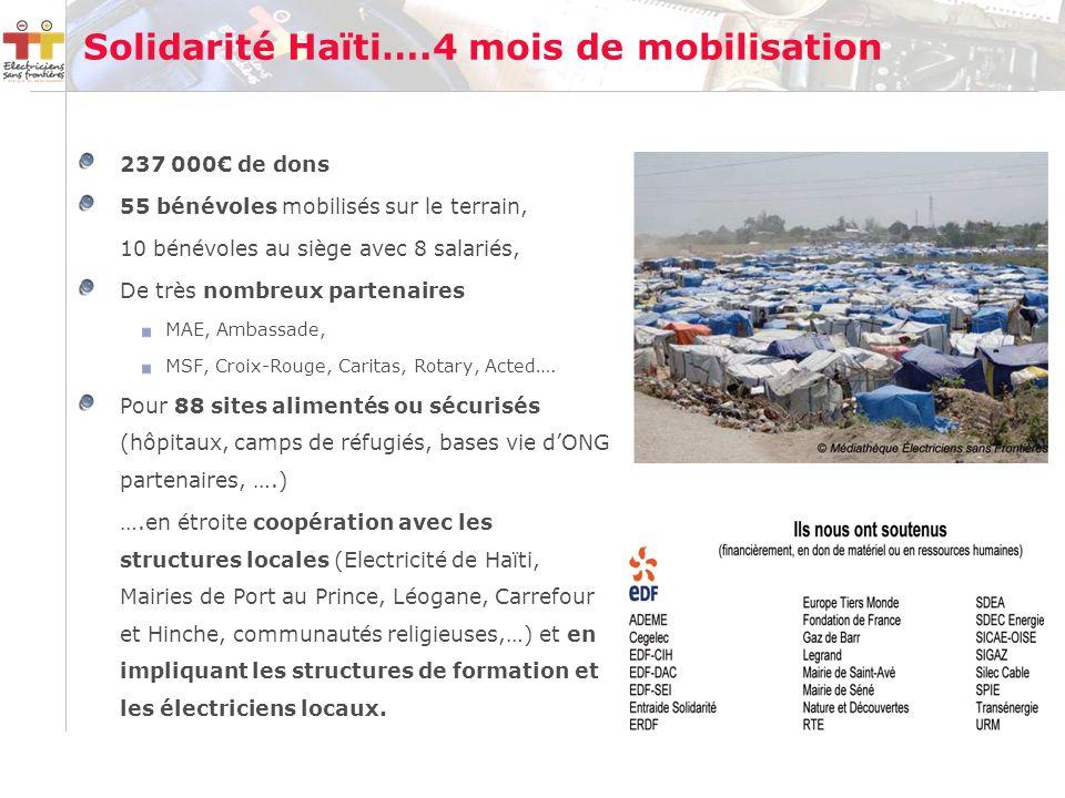 Solidarité Haïti….4 mois de mobilisation 237 000 de dons 55 bénévoles mobilisés sur le terrain, 10 bénévoles au siège avec 8 salariés, De très nombreux partenaires MAE, Ambassade, MSF, Croix-Rouge, Caritas, Rotary, Acted….