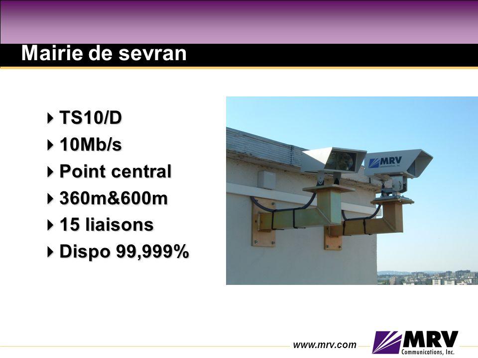 www.mrv.com Mairie de sevran TS10/D TS10/D 10Mb/s 10Mb/s Point central Point central 360m&600m 360m&600m 15 liaisons 15 liaisons Dispo 99,999% Dispo 99,999%