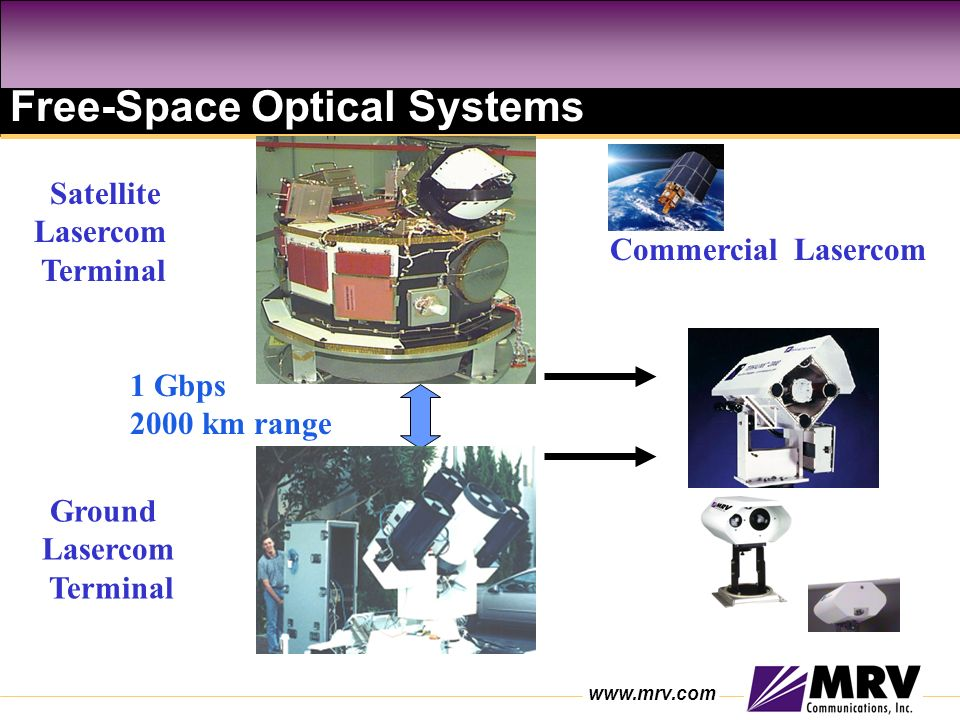 www.mrv.com Free-Space Optical Systems Ground Lasercom Terminal Satellite Lasercom Terminal 1 Gbps 2000 km range Commercial Lasercom