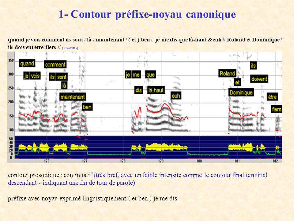 3- Les propriétés prosodiques des divers types de raccourcis 1- contour canonique préfixe noyau verbal 2- 3- 4- 5- 6- Contour prefixe-noyau non verbal