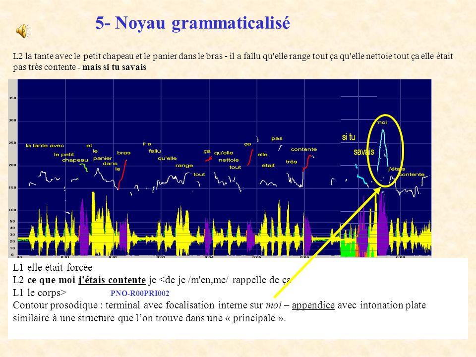 3- Préfixe - noyau paraverbal prends le tramway accompagnée &euh // # et puis / &euh si on te parle / tu réponds pas / parce que si tu parles français