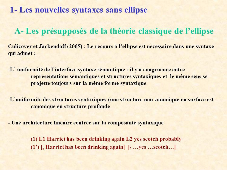 Pour une syntaxe sans ellipse Jeanne-Marie Debaisieux U. Nancy 2 ATILF Henri-José Deulofeu U.de Provence DELIC Philippe Martin Université Paris VII 1-