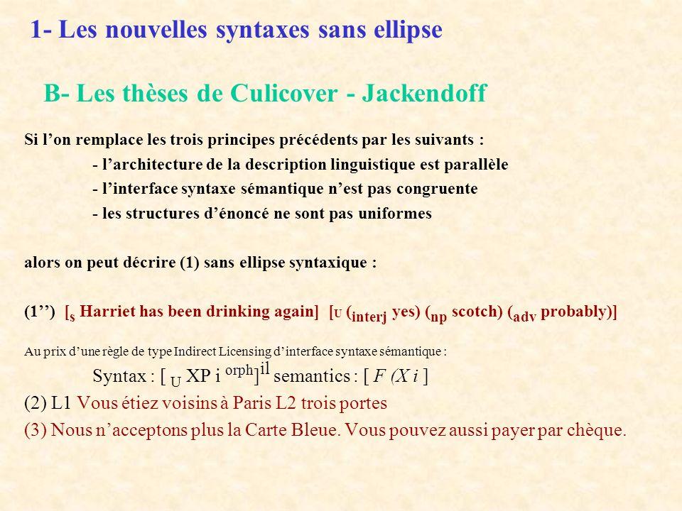 1- Les nouvelles syntaxes sans ellipse A- Les présupposés de la théorie classique de lellipse Culicover et Jackendoff (2005) : Le recours à lellipse e