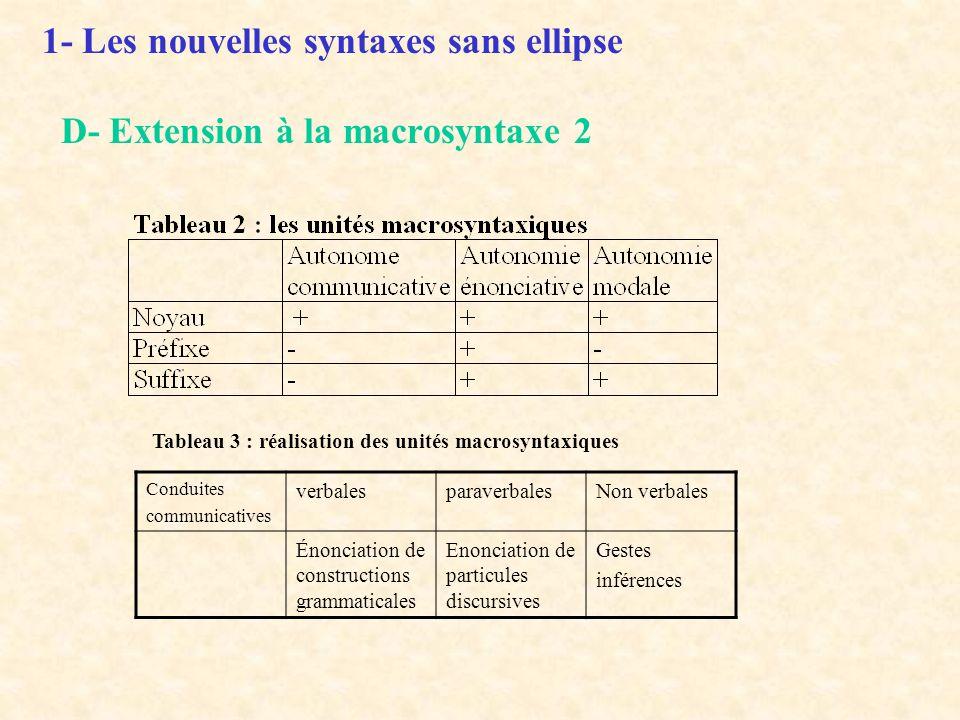 1- Les nouvelles syntaxes sans ellipse C- Lextension à la macrosyntaxe : Blanche-Benveniste C.1990),Berrendonner, A, (1991) Debaisieux J.M,( 2000), De