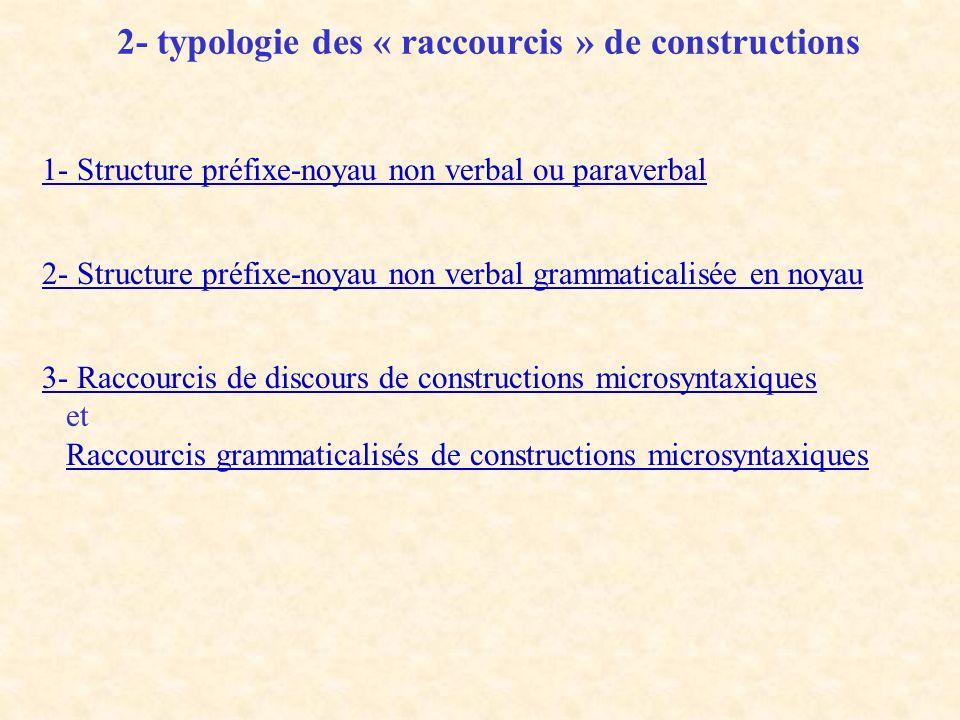 1- Les nouvelles syntaxes sans ellipse D- Extension à la macrosyntaxe 2 Conduites communicatives verbalesparaverbalesNon verbales Énonciation de const