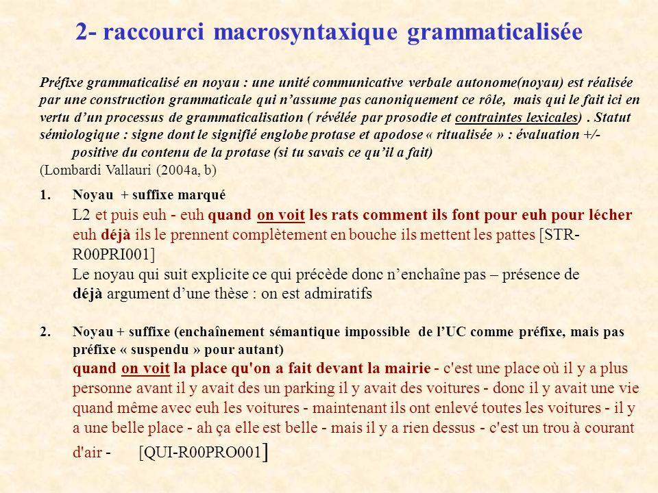 1- Préfixe-noyau non verbal 1.1 lunité communicative apparemment « ellipsée » est en fait une unité communicative « noyau » non verbale ou paraverbale