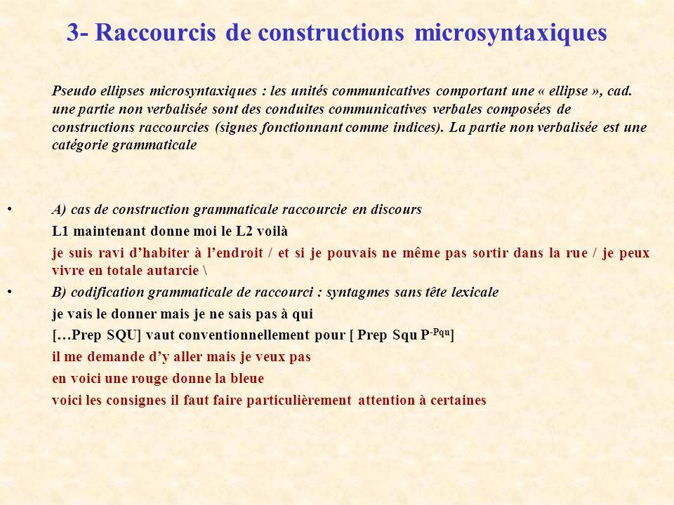 2- raccourci macrosyntaxique grammaticalisée Préfixe grammaticalisé en noyau : une unité communicative verbale autonome(noyau) est réalisée par une co
