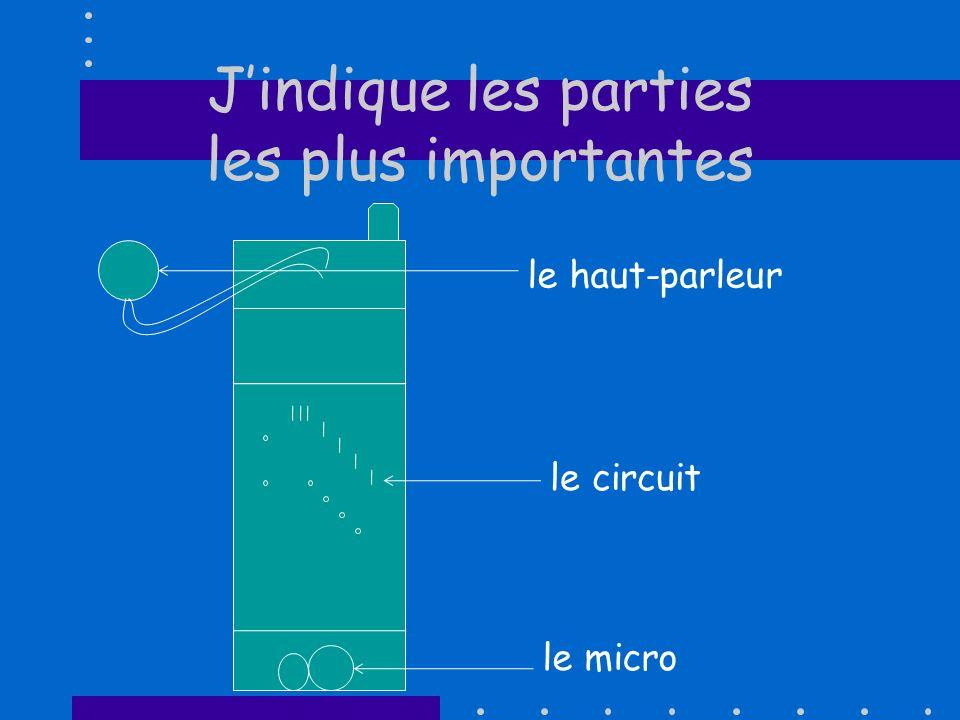 Jindique les parties les plus importantes le haut-parleur le circuit le micro