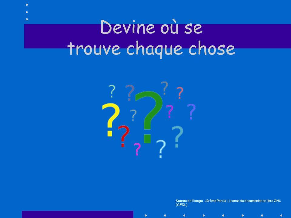 Devine où se trouve chaque chose Source de limage : Jérôme Paniel.