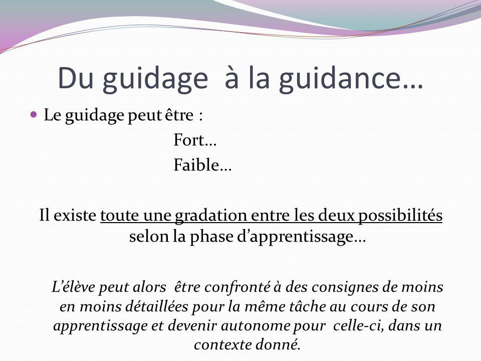 Du guidage à la guidance… Le guidage peut être : Fort… Faible… Il existe toute une gradation entre les deux possibilités selon la phase dapprentissage