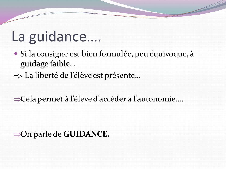 La guidance…. guidage faible Si la consigne est bien formulée, peu équivoque, à guidage faible… => La liberté de lélève est présente… Cela permet à lé