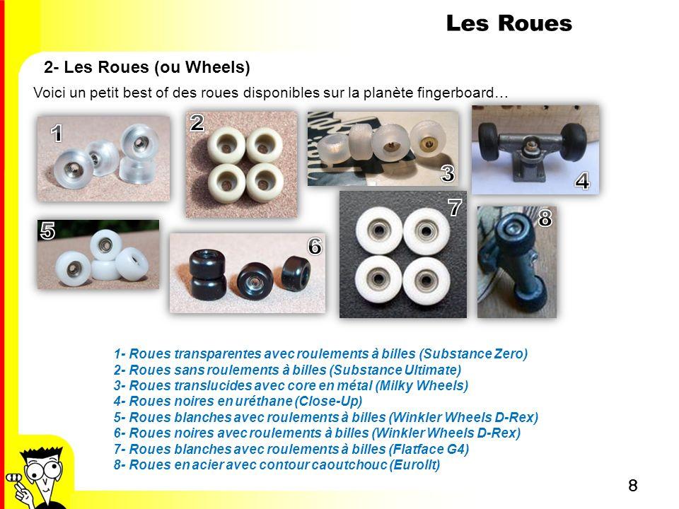 19 Lexique 6- Lexique (BALL) BEARINGS : roulements à billes BOARD : planche CONCAVE : courbure de la planche (METAL) CORE : cœur de la roue (en métal) DECK : planche GRIP (TAPE) : matière adhérente collée sur le dessus pour décoller la planche NOSE / TAIL : parties relevées avant/arrière de la planche PLY (pluriel = PLIES) : couches de bois qui composent la planche POP : capacité de la planche à se soulever lors des tricks (SECURITY) RAILS : rails collés sous la planche pour protéger la peinture RIP (TAPE) : fonction similaire au grip, mais en matière rappelant le néoprène SETUP : ensemble complet incluant planche + trucks + roues + grip SHAPE : forme générale de la planche TOOL : outil servant à démonter les différentes parties dun fingerskate TRICK : figure WHEEL : roue TRUCK : composé de : BASEPLATE : base HANGER : partie où viennent se loger les axes KINGPIN : vis assurant le maintient base / hanger WASHER : rondelle en acier SCREW (X, ALLEN ou HEX) : vis NUT : écrou BUSHING : gomme AXLE : axe O-RING : rondelle en matière caoutchouc