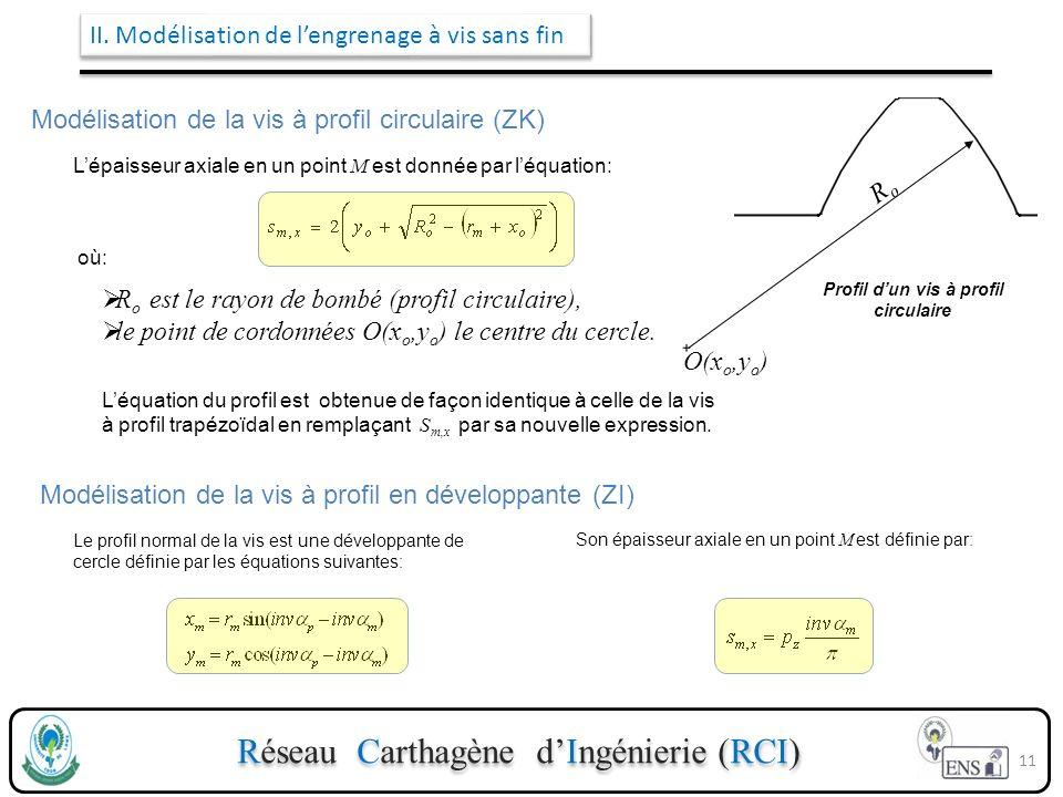 Réseau Carthagène dIngénierie (RCI) II. Modélisation de lengrenage à vis sans fin Modélisation de la vis à profil circulaire (ZK) Lépaisseur axiale en