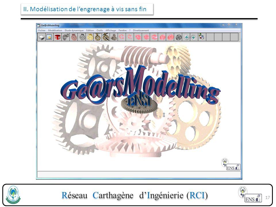 Réseau Carthagène dIngénierie (RCI) 17 II. Modélisation de lengrenage à vis sans fin