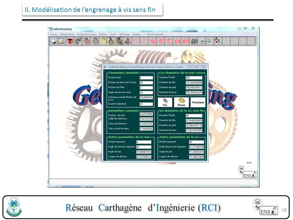 Réseau Carthagène dIngénierie (RCI) 18 II. Modélisation de lengrenage à vis sans fin